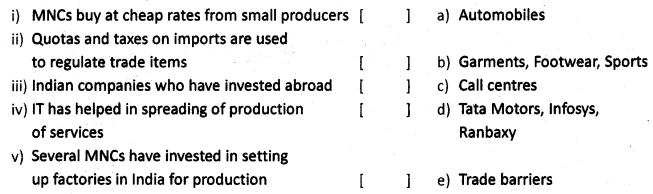 AP SSC 10th Class Social Studies Solutions Chapter 10 Globalisation 1