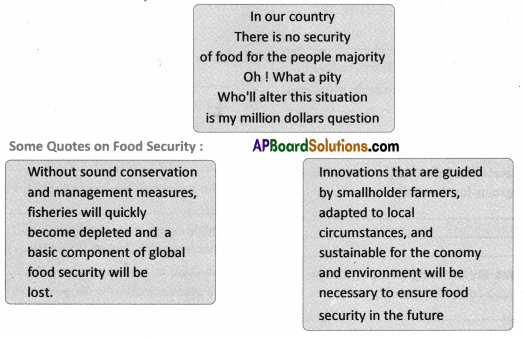 AP SSC 10th Class Social Studies Solutions Chapter 11 Food Security 10