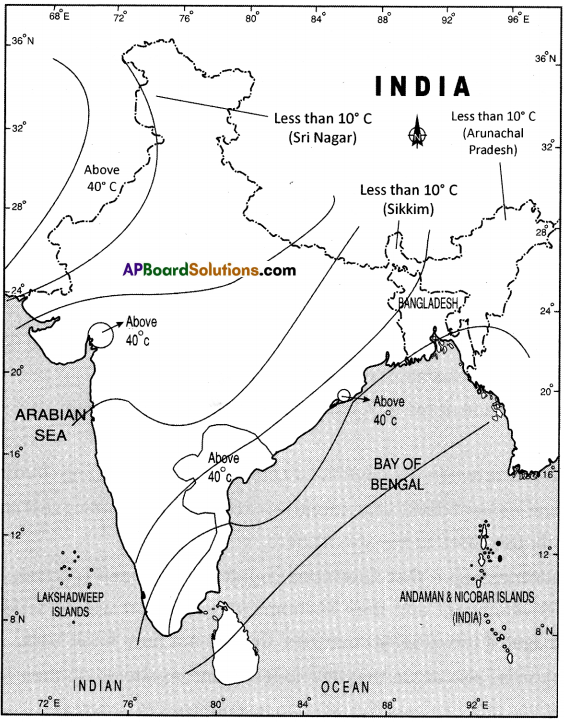 AP SSC 10th Class Social Studies Solutions Chapter 4 Climate of India 2