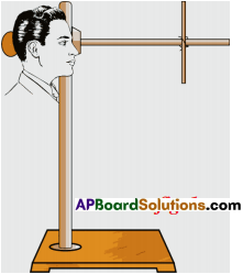 AP SSC 10th Class Physics Solutions Chapter 7 Human Eye and Colourful World 15