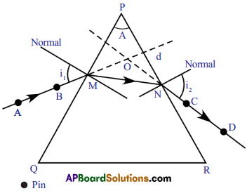 AP SSC 10th Class Physics Solutions Chapter 7 Human Eye and Colourful World 3