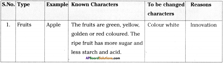 AP Board 9th Class Biology Solutions Chapter 8 Challenges in Improving Agricultural Products 3