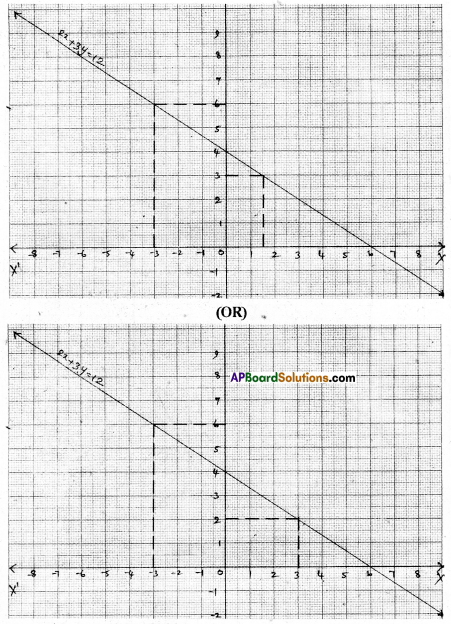 AP Board 9th Class Maths Solutions Chapter 6 Linear Equation in Two Variables Ex 6.3 7