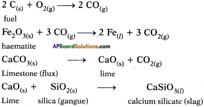 AP SSC 10th Class Chemistry Important Questions Chapter 13 Principles of Metallurgy 8