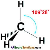 AP SSC 10th Class Chemistry Important Questions Chapter 14 Carbon and its Compounds 22