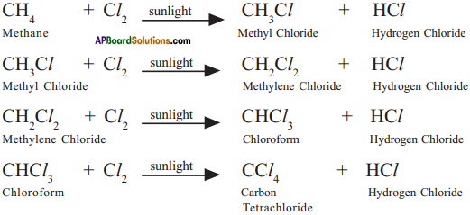 AP SSC 10th Class Chemistry Important Questions Chapter 14 Carbon and its Compounds 56