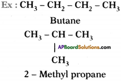 AP SSC 10th Class Chemistry Important Questions Chapter 14 Carbon and its Compounds 58