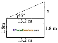AP SSC 10th Class Maths Solutions Chapter 12 Applications of Trigonometry Ex 12.1 10