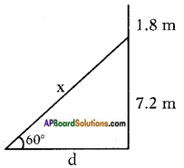 AP SSC 10th Class Maths Solutions Chapter 12 Applications of Trigonometry Ex 12.1 7
