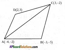 AP SSC 10th Class Maths Solutions Chapter 7 Coordinate Geometry Ex 7.3 4
