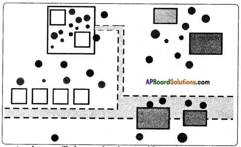 AP Board 8th Class Biology Solutions Chapter 6 Biodiversity and its Conservation 7