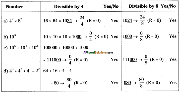AP Board 8th Class Maths Solutions Chapter 15 Playing with Numbers InText Questions 15