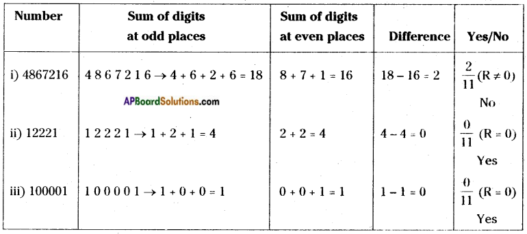 AP Board 8th Class Maths Solutions Chapter 15 Playing with Numbers InText Questions 8