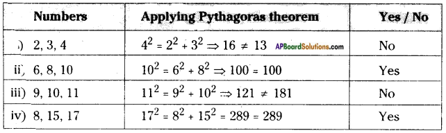 AP Board 8th Class Maths Solutions Chapter 6 Square Roots and Cube Roots InText Questions 1
