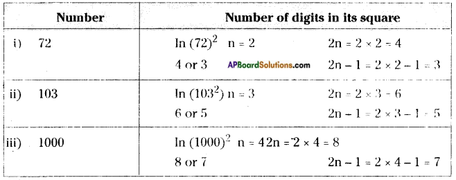 AP Board 8th Class Maths Solutions Chapter 6 Square Roots and Cube Roots InText Questions 5