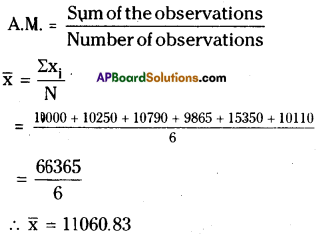 AP Board 8th Class Maths Solutions Chapter 7 Frequency Distribution Tables and Graphs Ex 7.1 1