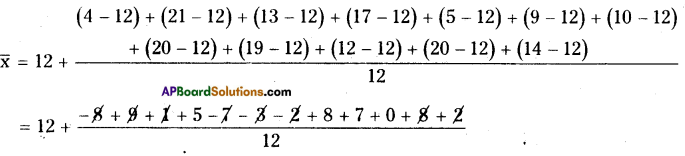 AP Board 8th Class Maths Solutions Chapter 7 Frequency Distribution Tables and Graphs Ex 7.1 13