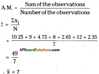 AP Board 8th Class Maths Solutions Chapter 7 Frequency Distribution Tables and Graphs Ex 7.1 2