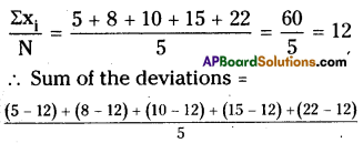 AP Board 8th Class Maths Solutions Chapter 7 Frequency Distribution Tables and Graphs Ex 7.1 4