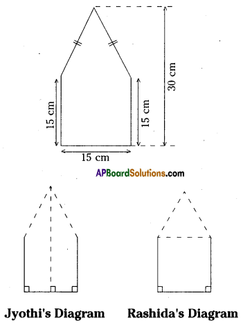 AP Board 8th Class Maths Solutions Chapter 8 Area of Plane Figures Ex 9.1 20