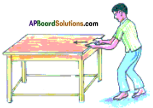 AP Board 8th Class Physical Science Solutions Chapter 1 Force 16