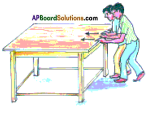 AP Board 8th Class Physical Science Solutions Chapter 1 Force 17