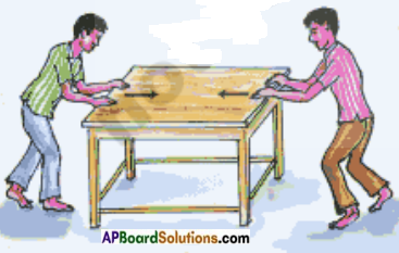 AP Board 8th Class Physical Science Solutions Chapter 1 Force 18