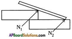 AP Board 8th Class Physical Science Solutions Chapter 1 Force 5