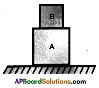 AP Board 8th Class Physical Science Solutions Chapter 1 Force 9