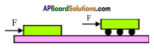 AP Board 8th Class Physical Science Solutions Chapter 2 Friction 13