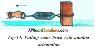 AP Board 8th Class Physical Science Solutions Chapter 2 Friction 7