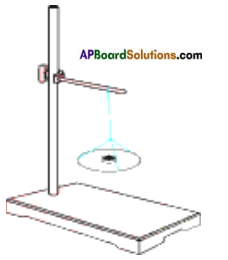 AP Board 8th Class Physical Science Solutions Chapter 4 Synthetic Fibres and Plastics 5