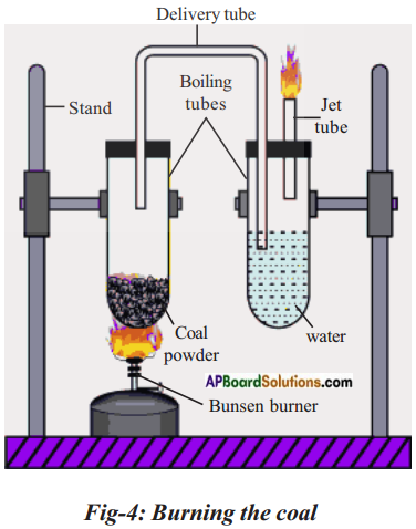 AP Board 8th Class Physical Science Solutions Chapter 7 Coal and Petroleum 10