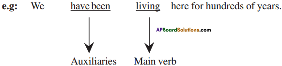 AP Board 9th Class English Solutions Chapter 4A What is Man without the Beasts 5