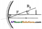 AP Board 9th Class Physical Science Solutions Chapter 7 Reflection of Light at Curved Surfaces 12