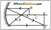 AP Board 9th Class Physical Science Solutions Chapter 7 Reflection of Light at Curved Surfaces 2
