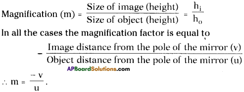 AP Board 9th Class Physical Science Solutions Chapter 7 Reflection of Light at Curved Surfaces 5