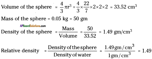 AP Board 9th Class Physical Science Solutions Chapter 9 Floating Bodies 1