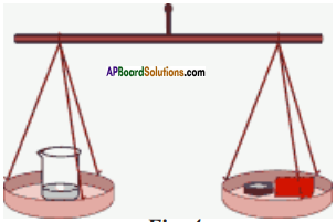 AP Board 9th Class Physical Science Solutions Chapter 9 Floating Bodies 11