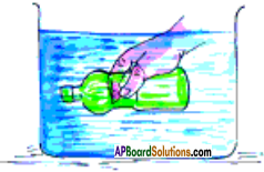 AP Board 9th Class Physical Science Solutions Chapter 9 Floating Bodies 13