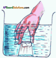 AP Board 9th Class Physical Science Solutions Chapter 9 Floating Bodies 14