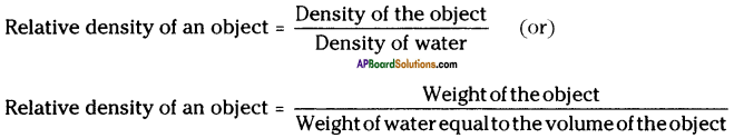 AP Board 9th Class Physical Science Solutions Chapter 9 Floating Bodies 3