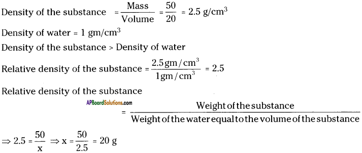 AP Board 9th Class Physical Science Solutions Chapter 9 Floating Bodies 9