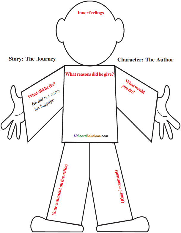 AP SSC 10th Class English Solutions Chapter 3A The Journey 6