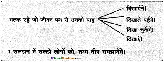 AP SSC 10th Class Hindi Solutions Chapter 3 हम भारतवासी 1