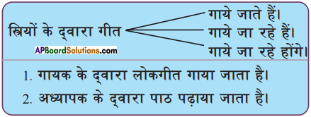 AP SSC 10th Class Hindi Solutions Chapter 5 लोकगीत 1
