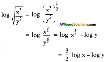 AP SSC 10th Class Maths Solutions Chapter 1 Real Numbers Ex 1.5 14