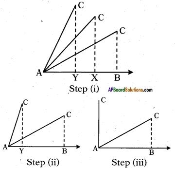 AP SSC 10th Class Maths Solutions Chapter 11 Trigonometry InText Questions 18