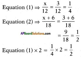 AP SSC 10th Class Maths Solutions Chapter 13 Probability Optional Exercise 2