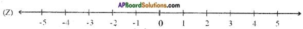 AP Board 6th Class Maths Solutions Chapter 4 Integers Ex 4.1 1